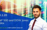 30.01.2020-SP-500-and-DOW-Jones-Index