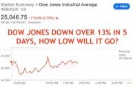 Dow-Jones-Down-13-in-5-Days-Biggest-Point-Drop-Ever-Just-Happened-Feb-28-2020